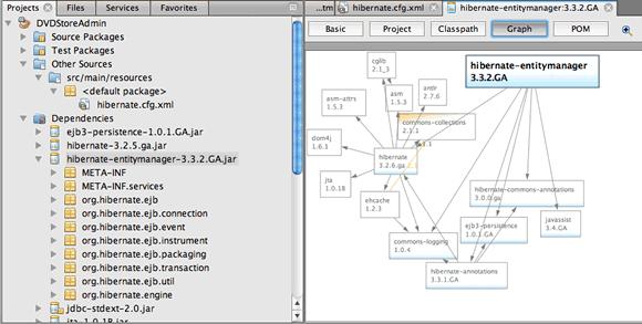 Creating a Maven Swing Application Using Hibernate
